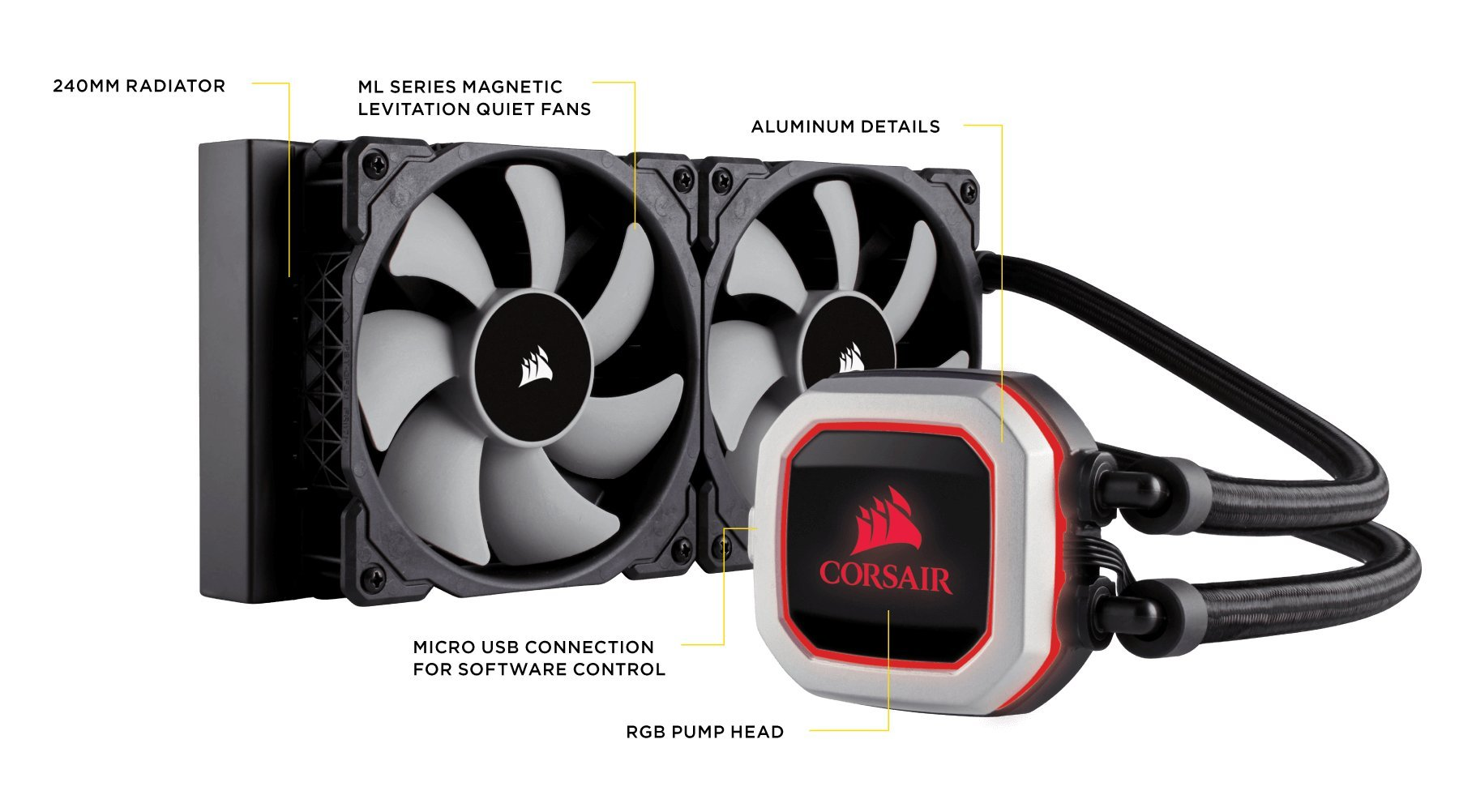 CORSAIR HYDRO Series H100i PRO RGB AIO Liquid CPU Cooler, 240mm, Dual ML120 PWM Fans, Intel 115x/2066, AMD AM4 by Corsair (Image #26)