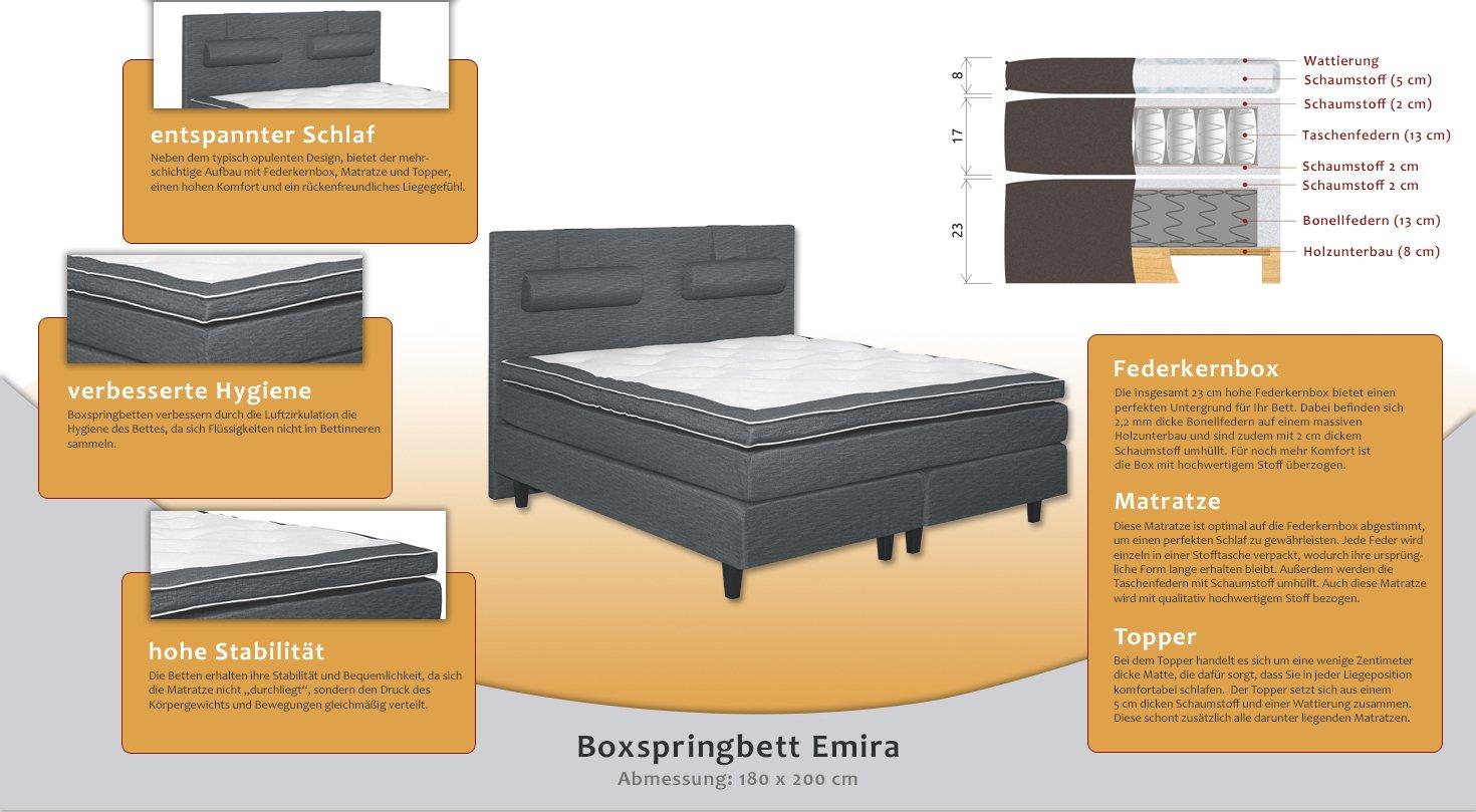 Boxspringbett EMIRA, Box: Bonell - Federkern, Matratze: Taschen ...