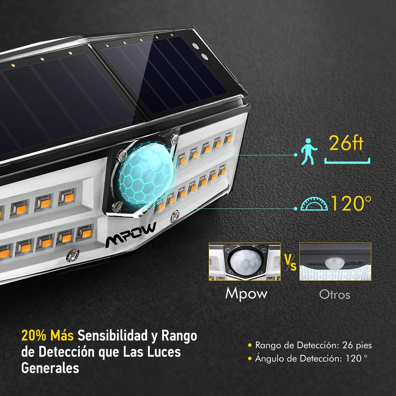 Mpow【Luz Cálida】30 LED Luz Solar IP66 Impermeable, Iluminación ...
