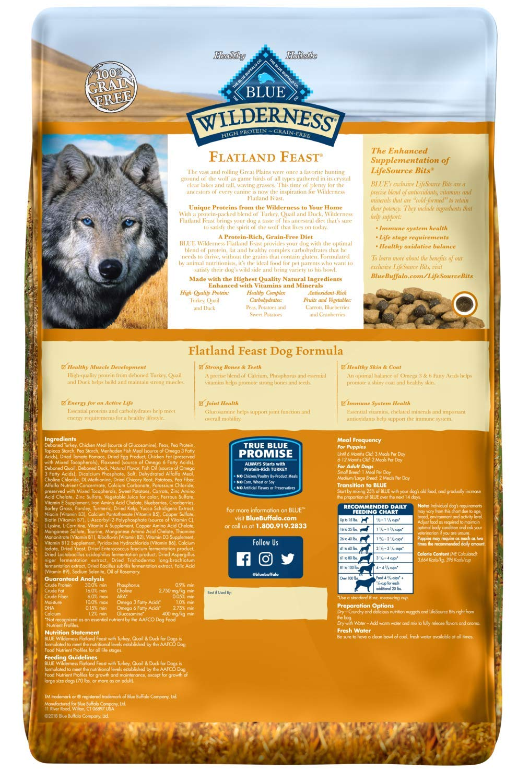 Blue Buffalo Wilderness Flatland Feast High Protein Grain Free, Natural Dry Dog Food with Turkey, Quail Duck