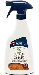 Guardsman Clean U0026 Polish For Wood Furniture   Woodland Fresh   16 Oz Spray    Silicone Part 49