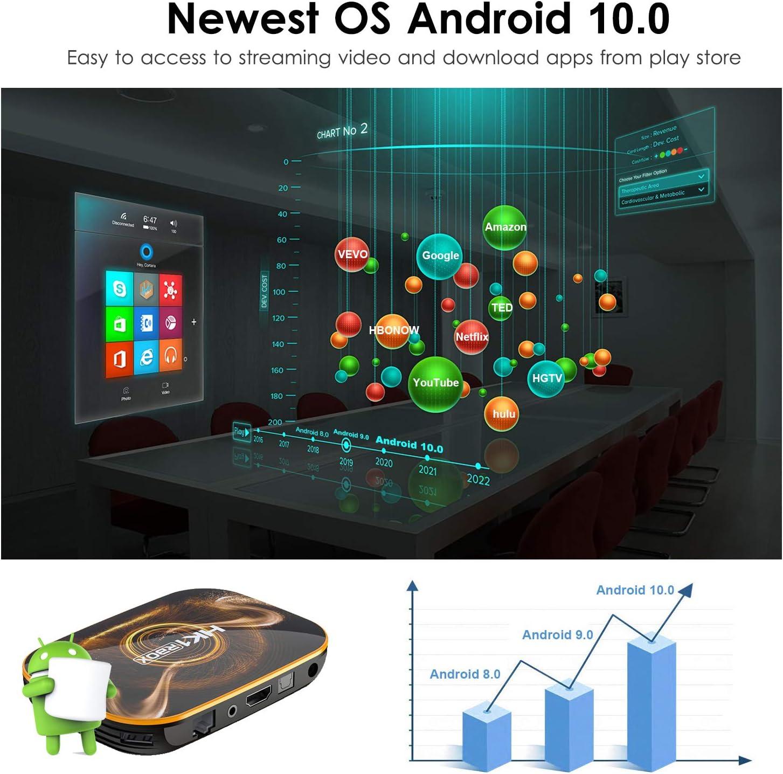 Android 10.0 TV Box 【4GB RAM 64GB ROM】 HK1 Ultra HD 4K Smart TV Box RK3318 Quad Core de 64 bits con Dual-WiFi 2.4G / 5.0G / BT 4.0 / 3D /