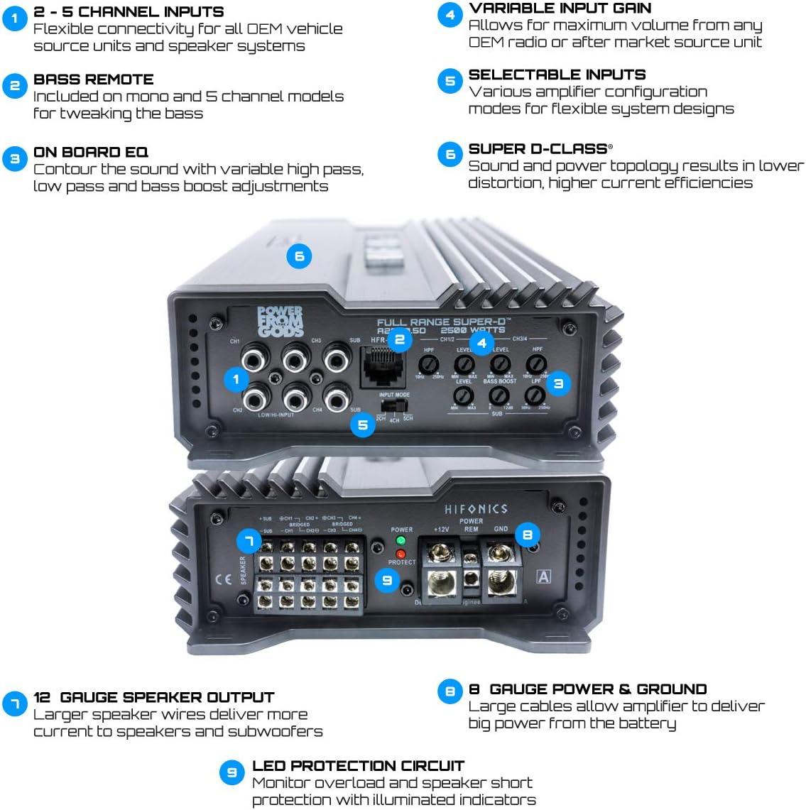 Hifonics Alpha A2500.5D Amplifier Aluminum Heat Sink Auto on 2000 Watt Mono Nickel Plated Super Class D Remote Control