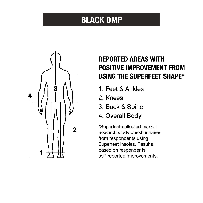 Superfeet BLACK DMP, Sensitive Feet Low Arch Memory Foam Anti-Fatigue Orthotic Insoles, Unisex, Black, X-Small/B: 4.5-6 Wmns/2.5-4 Juniors by Superfeet (Image #6)