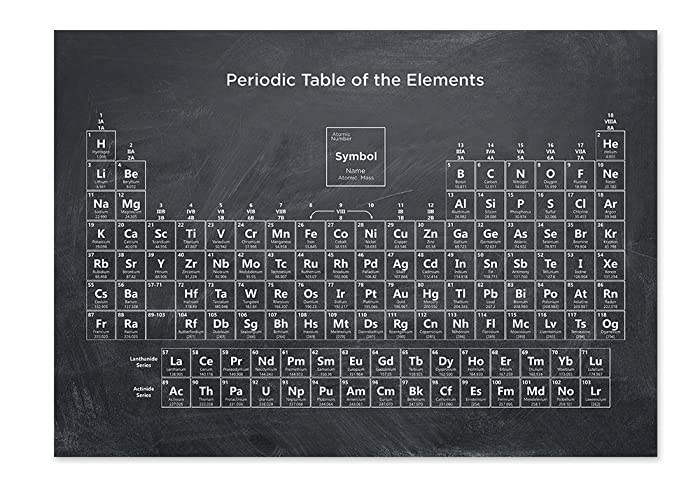 Amazon 11x14 Periodic Table Of Elements Educational Kids