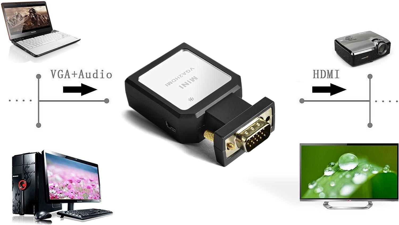 Swees reg; VGA en convertidor/adaptador HDMI   Full HD 1080p   Audio y vídeo   para conectar al ordenador, al portátil, al netbook, al notebook o a un televisor, monitor o proyector