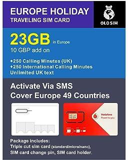 Amazon.com: onesimcard Europa & More Triple con tarjeta SIM ...