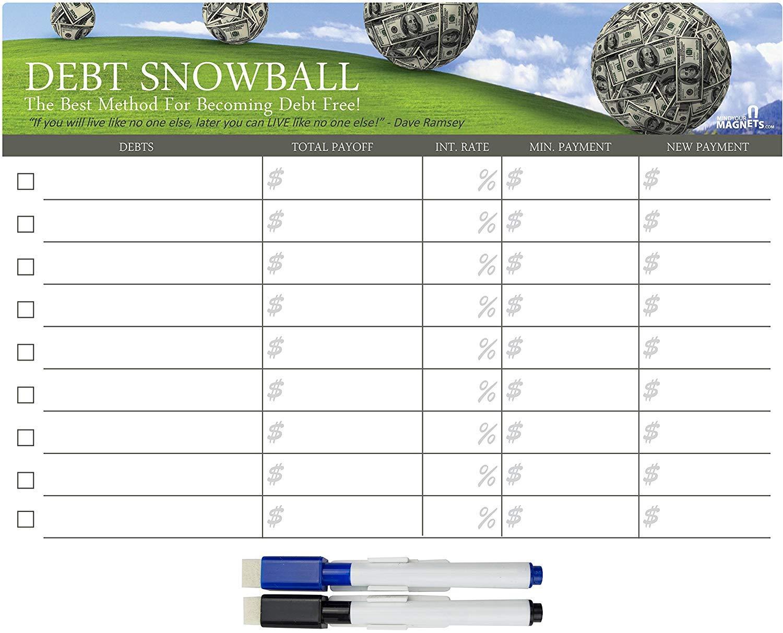 Amazon Debt Snowball