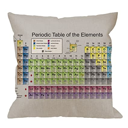 Amazon Hgod Designs Pillow Caseperiodic Table Of Chemical