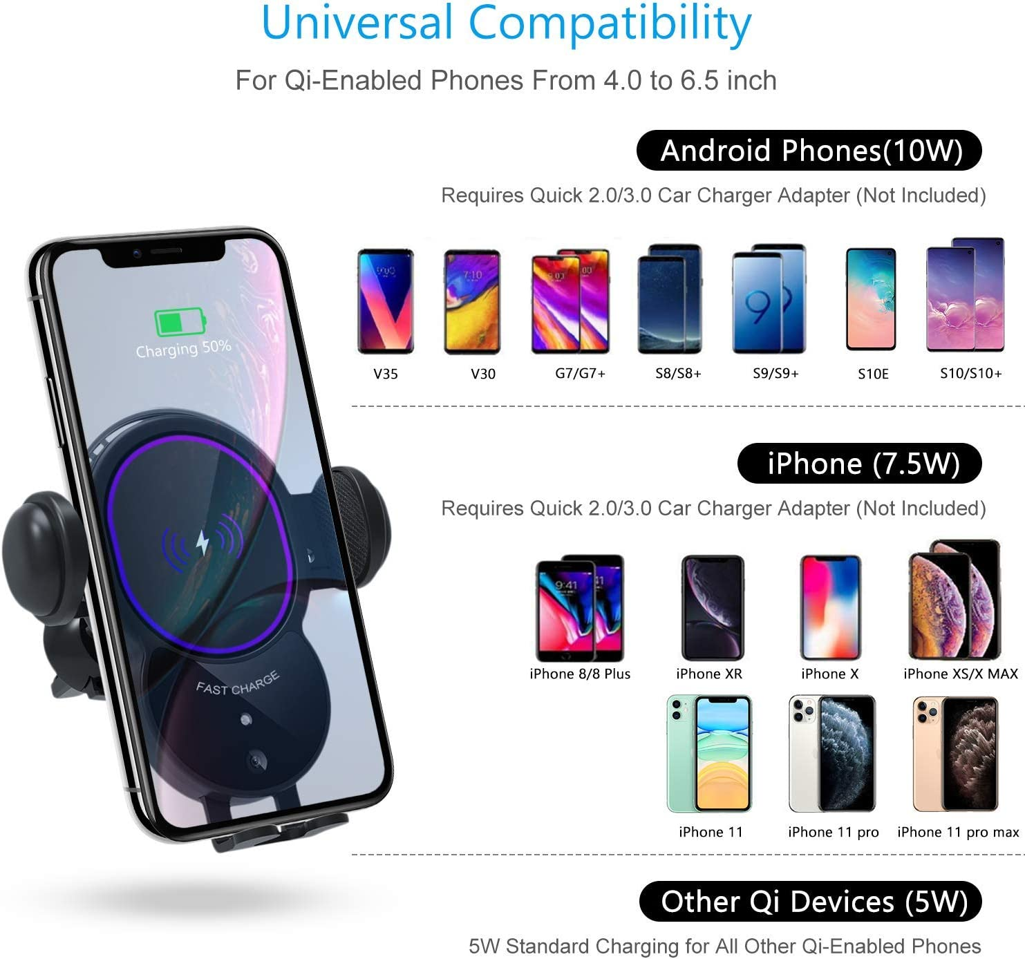 Triangle Linkage Auto-Clamping 10W Qi Fast Car Phone Mount Dashboard Windshield Air Vent Holder Compatible with iPhone 11 Pro Max Xs XR X 8,Samsung S10 S9 S8 Note 10 etc WALOTAR Wireless Car Charger