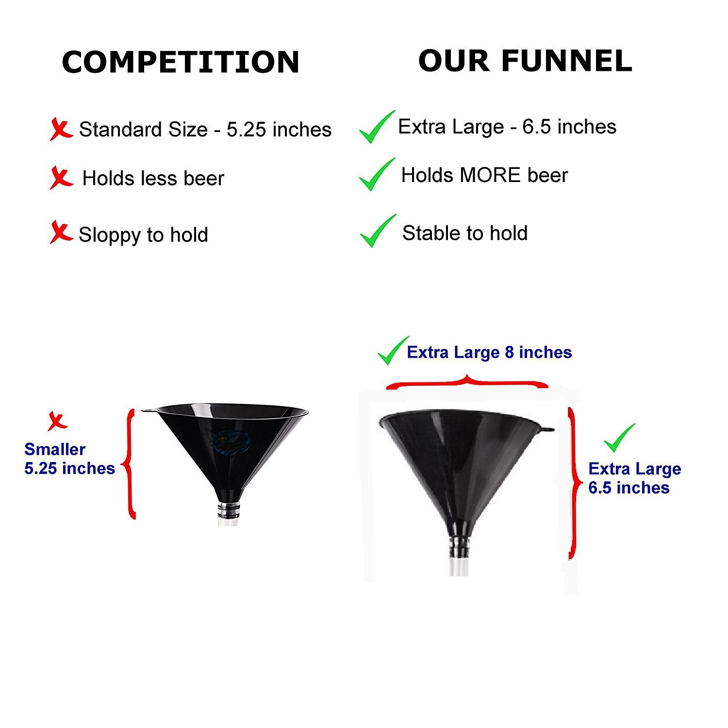 Beer Bong Funnel with Valve - Premium Beer Funnel - 2 Feet Beer Bong Thick Tube & Leakproof Easy Valve - Ideal for Beer Drinking, College Parties (Black) by Naomi Dickerson (Image #4)