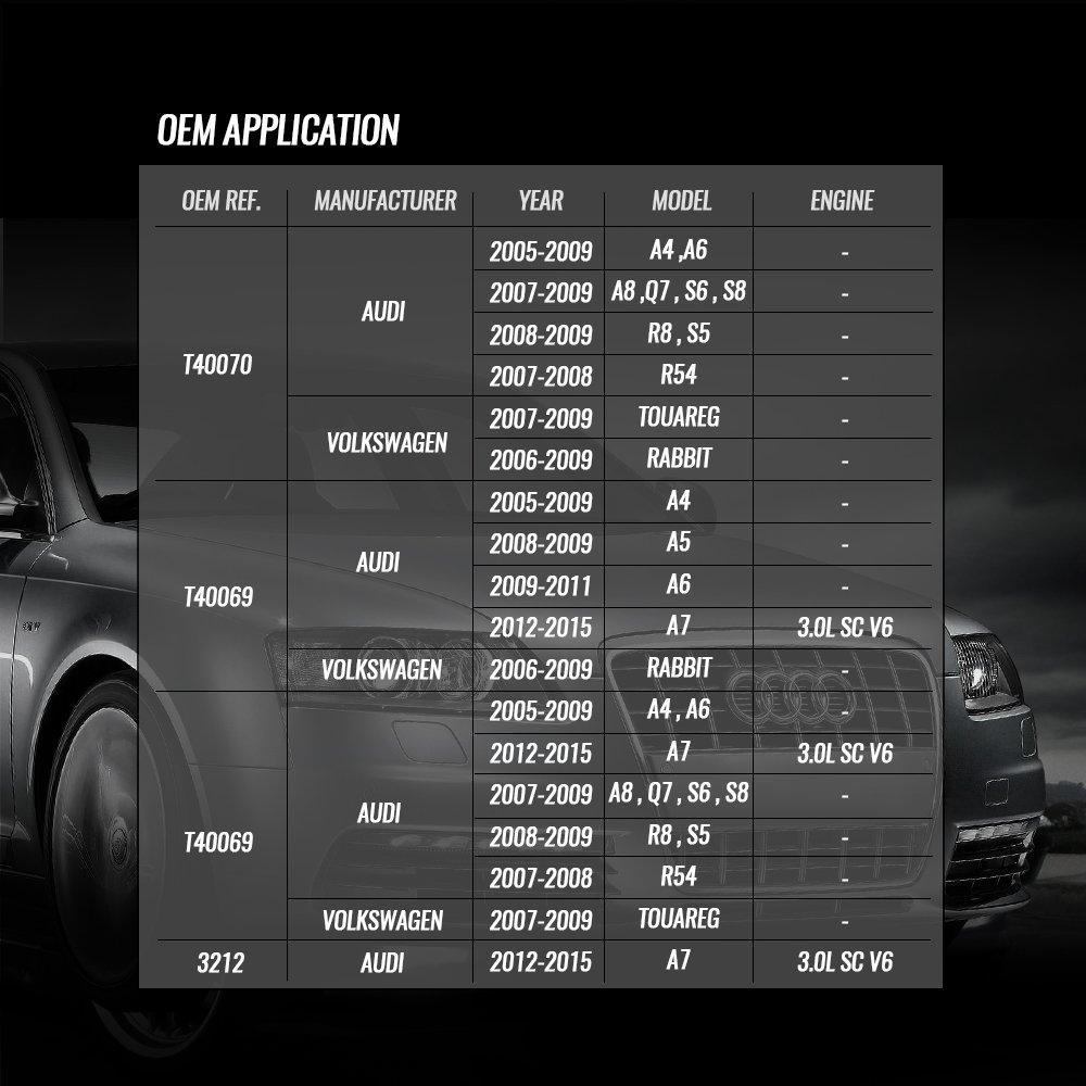 EWK Audi A4,A6,A8 3.2 Liter V6 Timing Tool Kit FSI Chain Engine by EWK (Image #3)