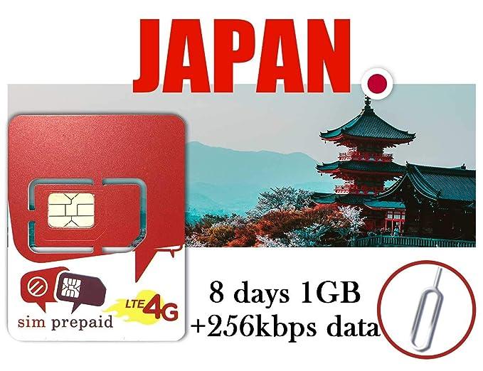 Docomo IIJ Japan Prepaid Data SIM Card 8 Days - Prekloaded 1GB 4G/LTE +  Unlimited 2G Data