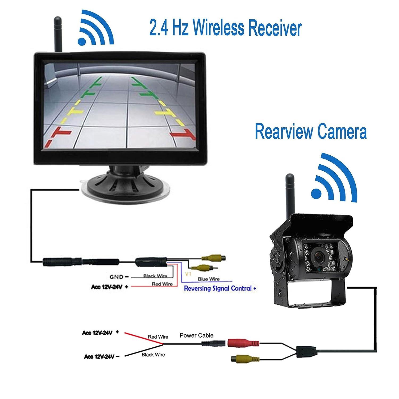 Pretty wireless reverse camera wiring diagram gallery the best fine reverse camera wireless diagram photos wiring diagram ideas swarovskicordoba Images
