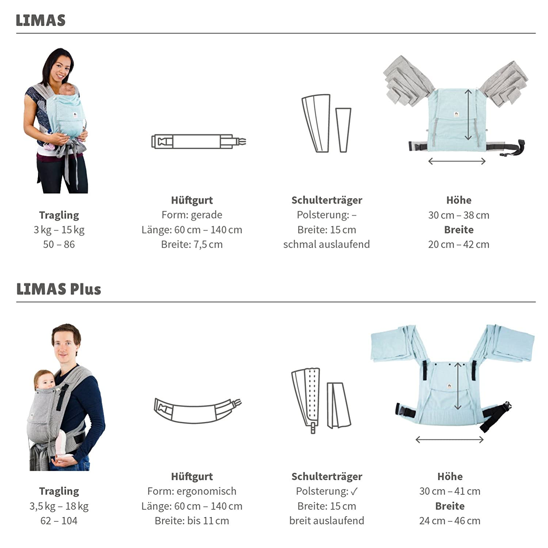 STEIGNER 180cm Ersatzdichtung f/ür 6mm// 7mm// 8mm Glasdicke Wasserabweiser Duschdichtung UK05 UPS Schwallschutz Duschkabine