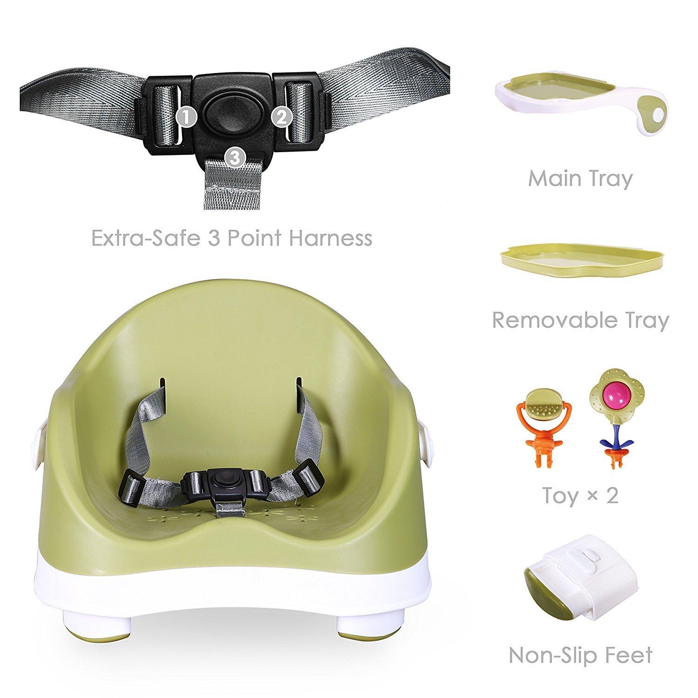 Nuevo 2018 Venture QFix - Silla de viaje portátil, elevador de viaje para bebé verde: Amazon.es: Bebé