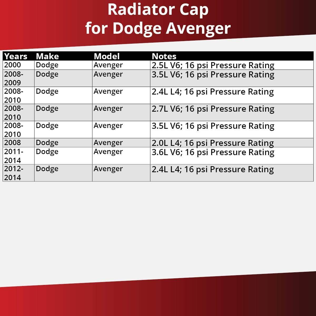 Gates Radiator Cap for 2000-2014 Dodge Avenger 3.6L 2.7L 3.5L 2.5L V6 2.4L 2.0L L4 Antifreeze Coolant Pump
