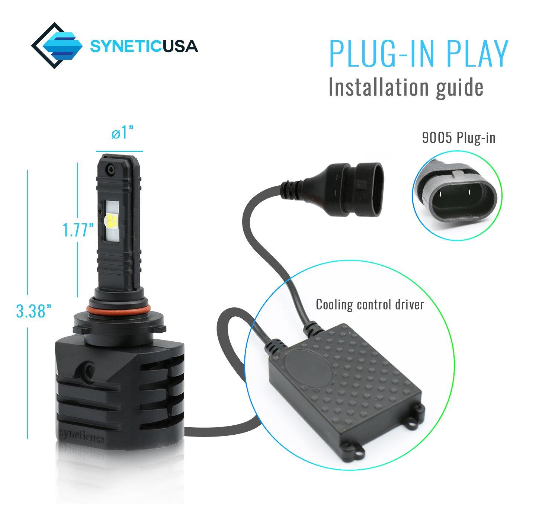 Syneticusa 9006//HB4 LED High Beam Headlight Conversion Kit Light Bulbs 60W 10000LM XHP50 Built-In EMC Anti-RFI 6000K White