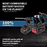 Bosch 18V Starter Kit with CORE18V Battery and