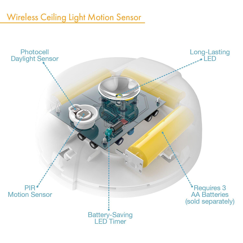 Topgreener Tsos5 White In Wall Pir Motion Sensor Light Switch Wiring Diagram Small Occupancy