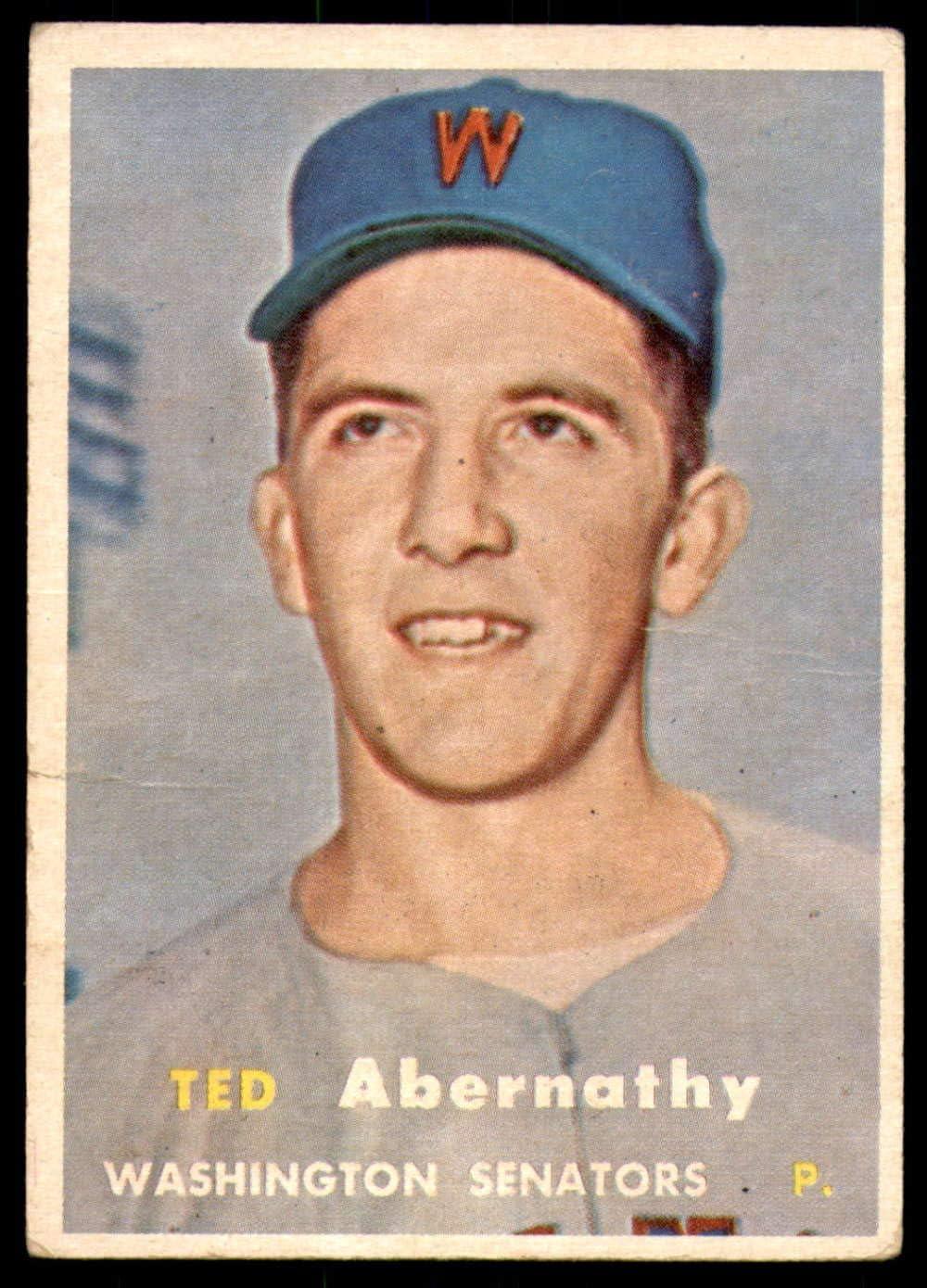 Ted Abernathy