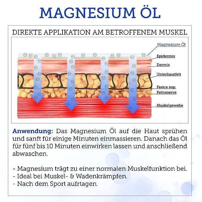 Original Zechstein aceite de magnesio - magnesio cloruro de aerosol - dermatológicamente probado clínicamente (300 ml): Amazon.es: Salud y cuidado personal