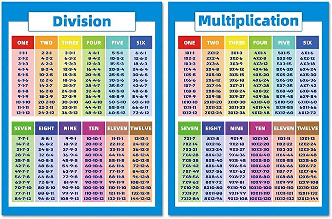 2 Pack Multiplication Tables And Division Poster Set Waterproof Durable Math Classroom Charts Laminated 18 X 24 Amazon Co Uk Kitchen Home