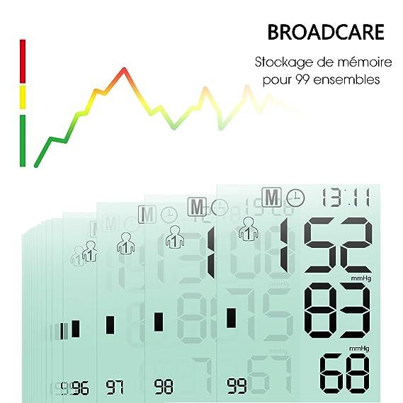 Broadcare - Tensiómetro electrónico de muñeca (pantalla digital LCD), color negro: Amazon.es: Salud y cuidado personal
