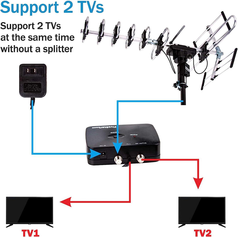 BESPORTBLE Antenne TV 100 Miles Antenne Num/érique Dvb-T2 Antenne Int/érieure Antenne HDTV pour La T/él/évision /à Usage Domestique