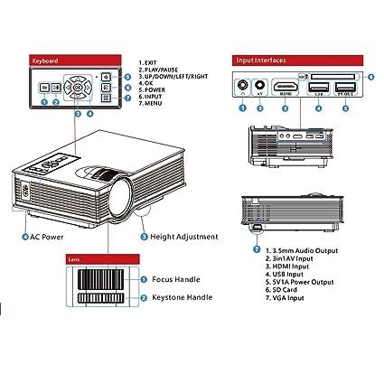 Baoblaze UNIC UC46 Mini HD 1080P LCD Inalámbrico Proyector 1200LM ...