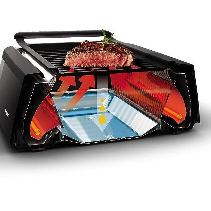 Amazon.com: Philips Parrilla para el interior sin humo ...