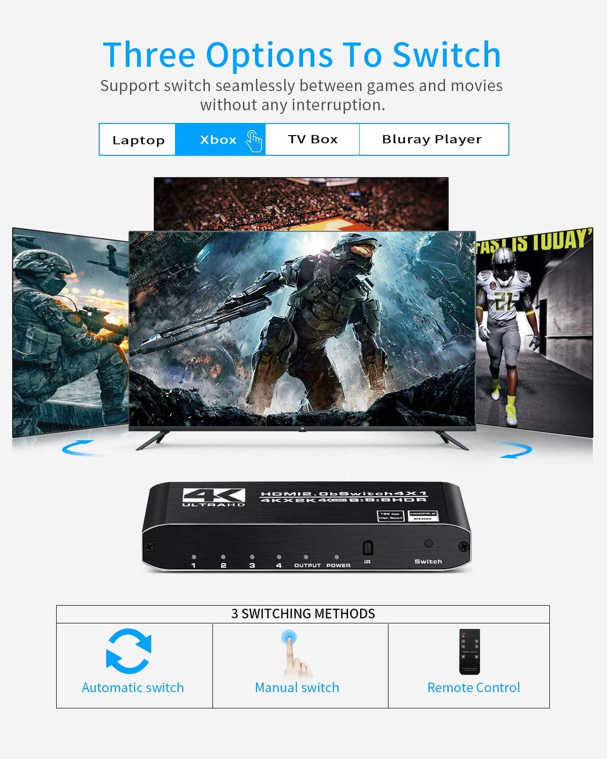 Electronics Distribution Supports HDCP 2.2 4K@60Hz UltraHD HDR10 ...