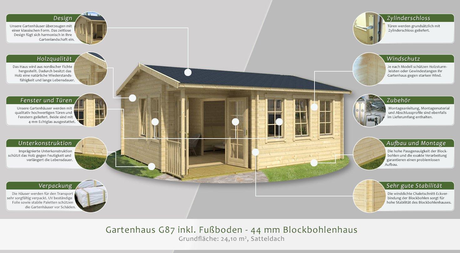 Unterkonstruktion Fußboden Im Gartenhaus ~ Gartenhaus g87 inkl. fußboden 44 mm blockbohlenhaus grundfläche