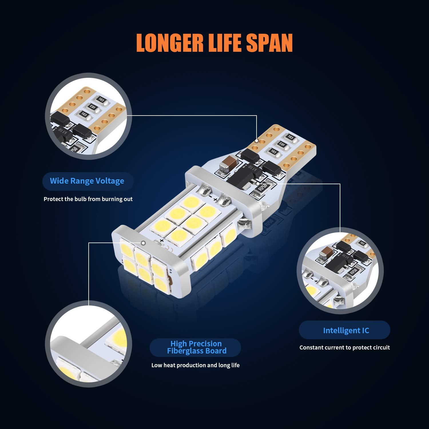 H7 LED Headlight Bulbs leppein S Series 12xCREE Chips 6500K 6000LM 56W Cool White All-in-one Conversion Kit