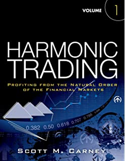 Amazon fibonacci ratios with pattern recognition 1 harmonic trading volume one profiting from the natural order of the financial fandeluxe Image collections