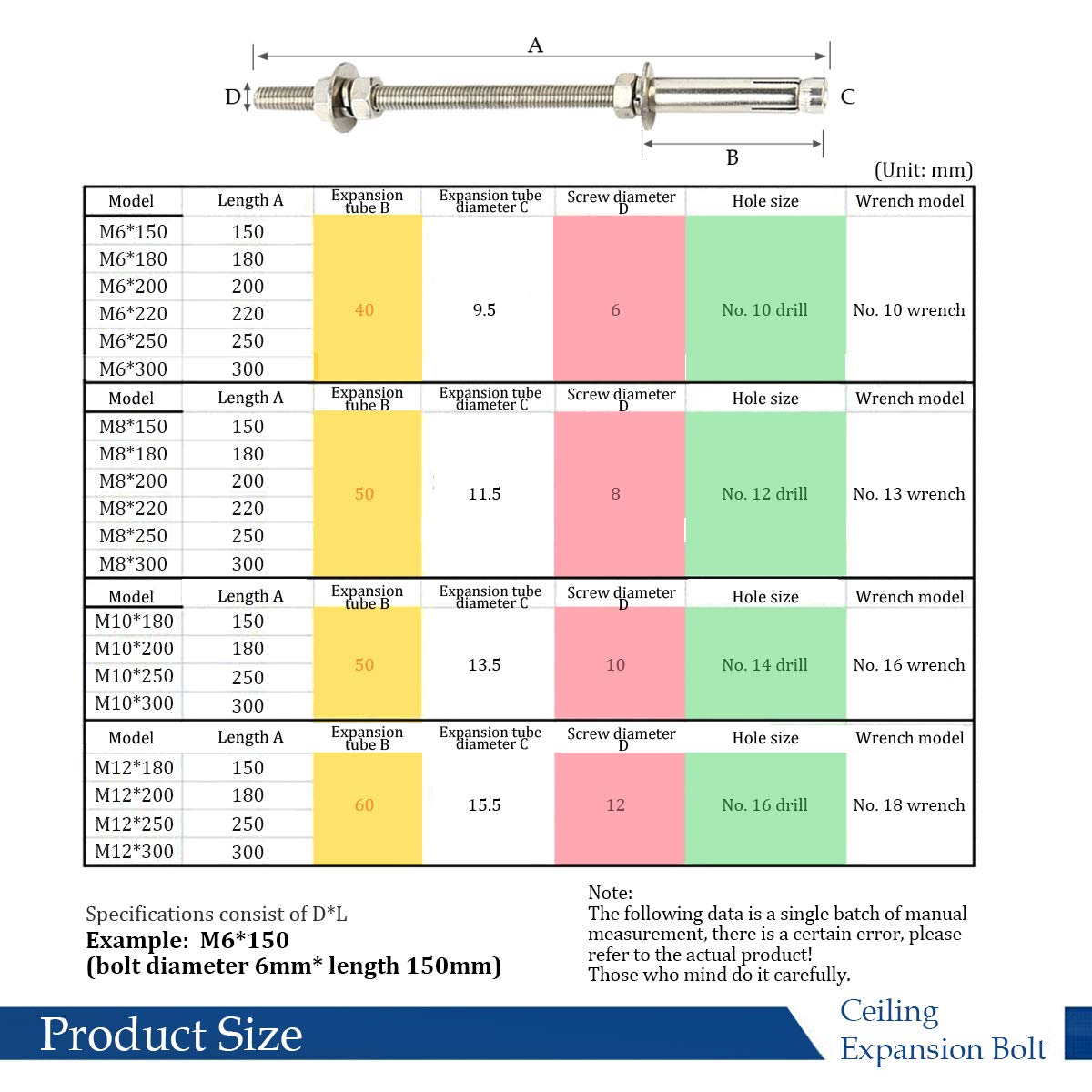 mm Stainless Steel Expansion Bolt Screws Anchors Bolts 150-300 DAZISEN M6x