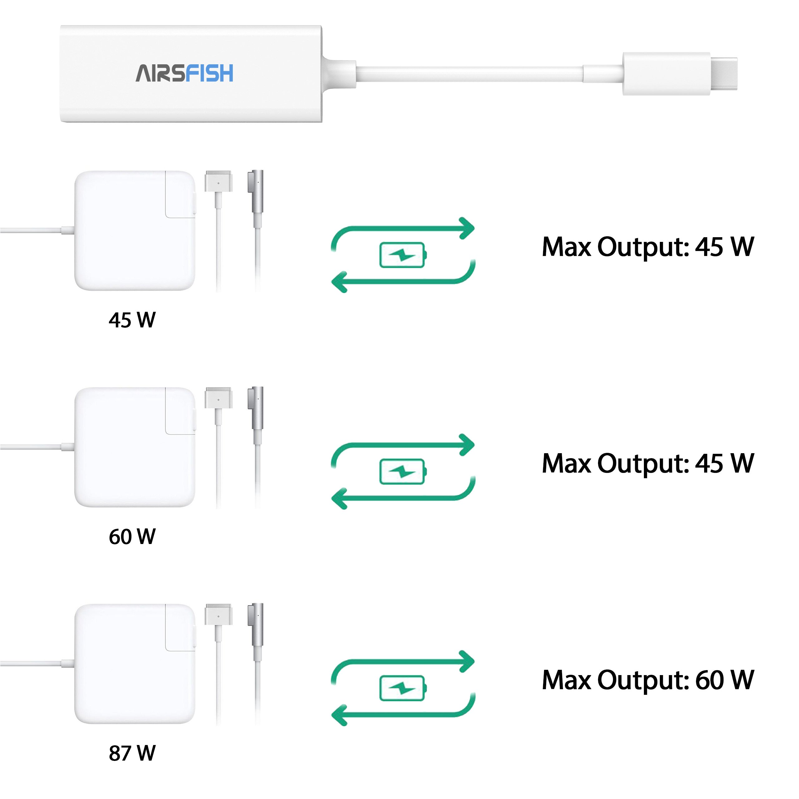 USB C Converter, AirsFish USB Type C to 1 (L- Tip) and 2 (T-Tip) Power Adapter Connector Cable Compatible MacBook/MacBook Pro/Switch/Laptop/Phone and Other USB C Devices by AirsFish (Image #3)