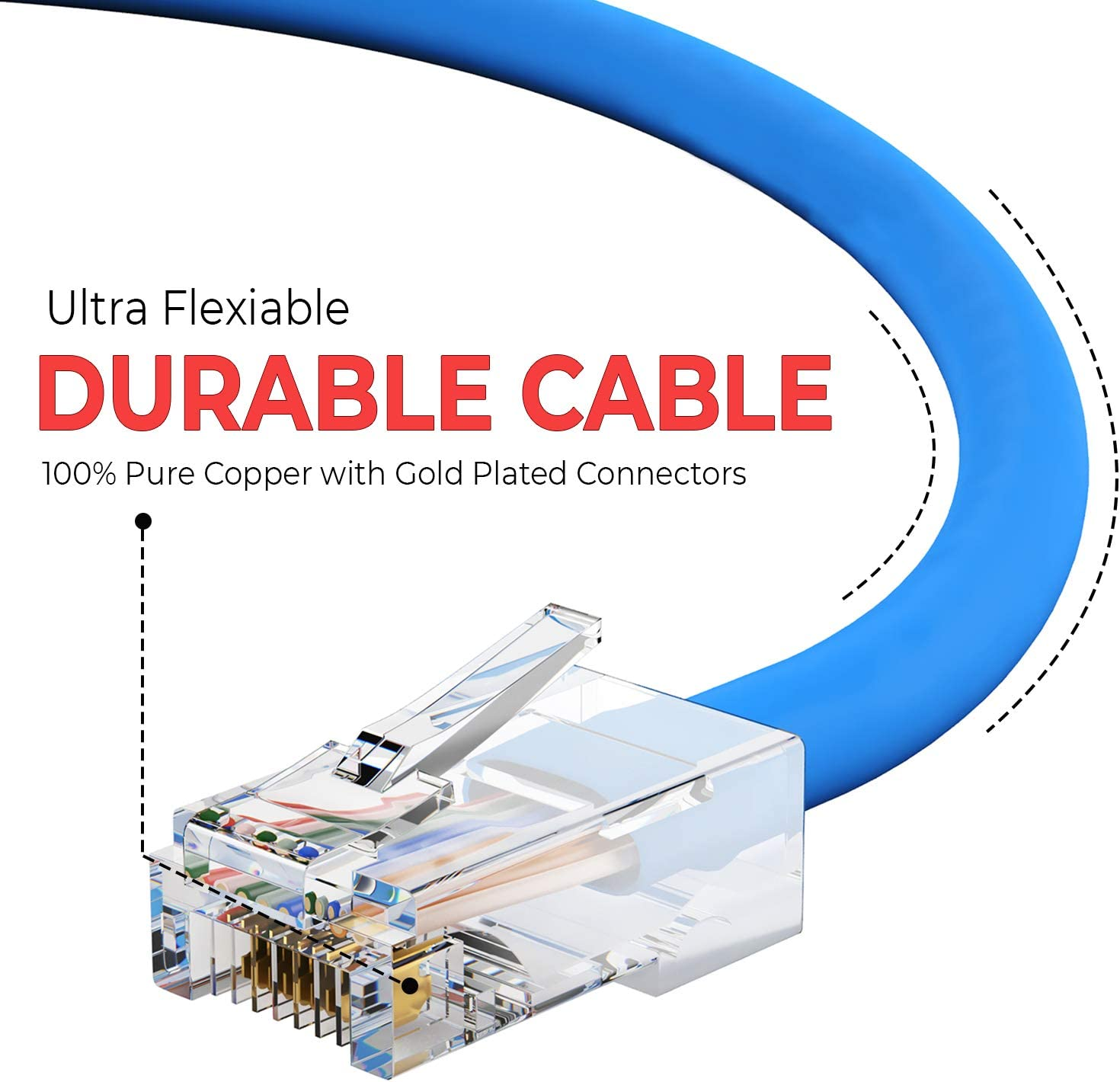 1Gigabit//Sec High Speed LAN Internet//Patch Cable GOWOS Cat5e Shielded Ethernet Cable 26AWG Network Cable with Gold Plated RJ45 Snagless//Molded//Booted Connector 350MHz 6 Feet - White