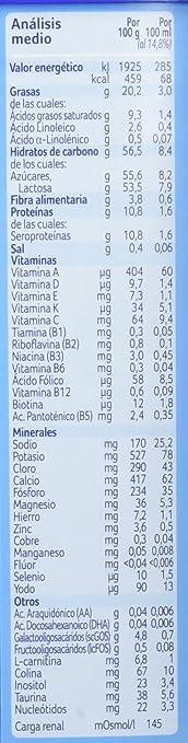 Almirón Prosyneo 2 Leche de Continuación en Polvo desde los 6 Meses - 800 gr: Amazon.es: Amazon Pantry