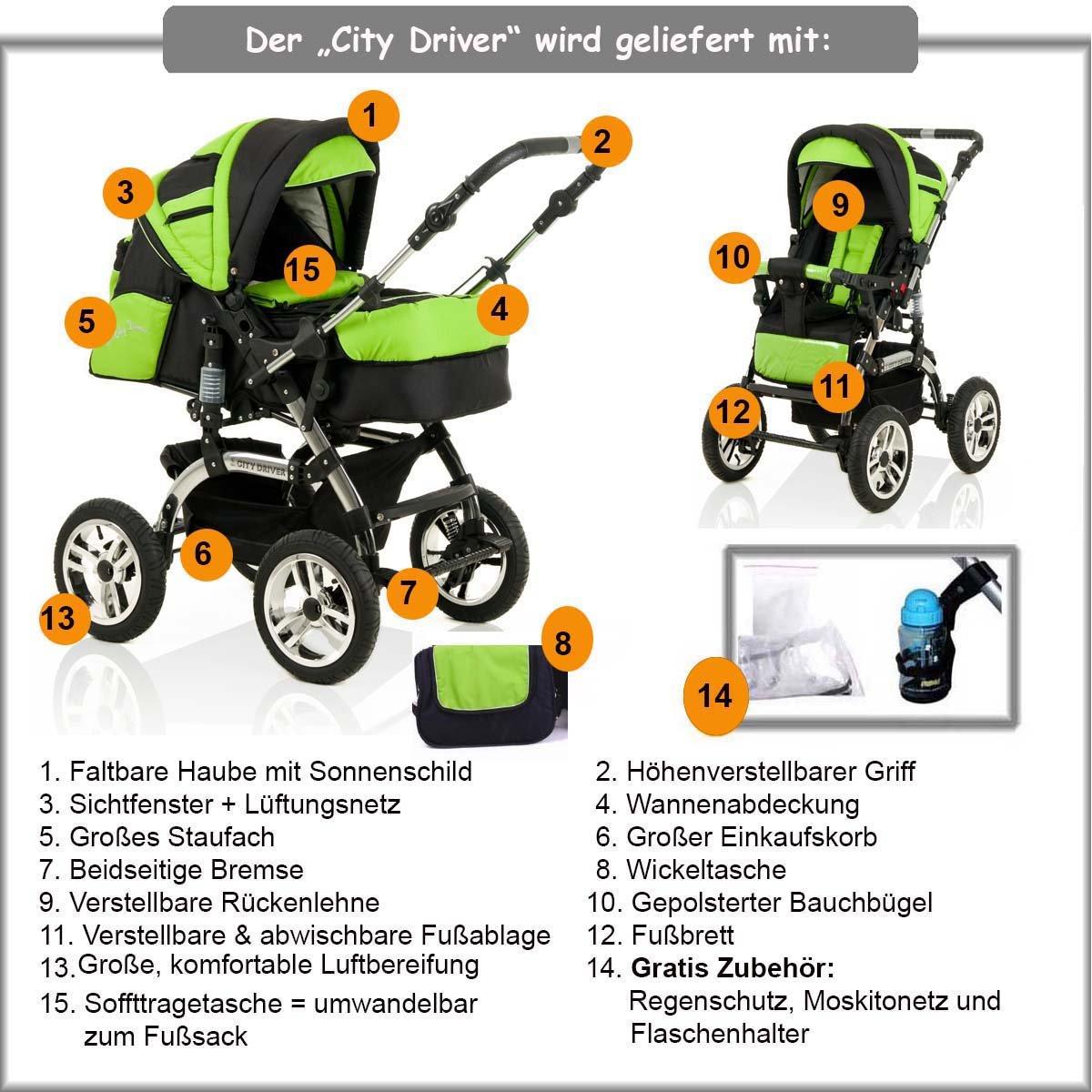 Ausgezeichnet Umwandelbaren Autositz Kinderwagenrahmen Galerie ...