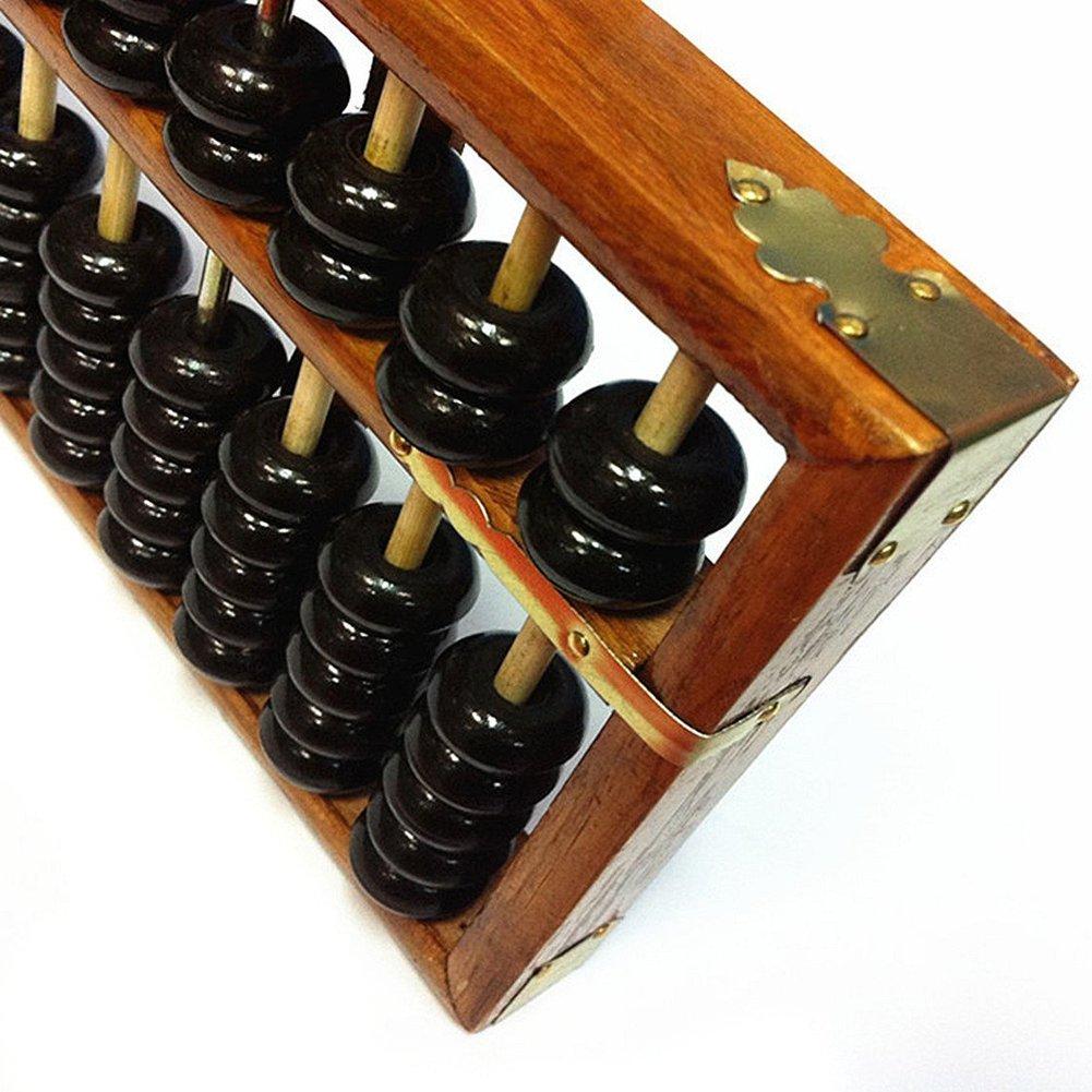 calculadora antigua ábaco