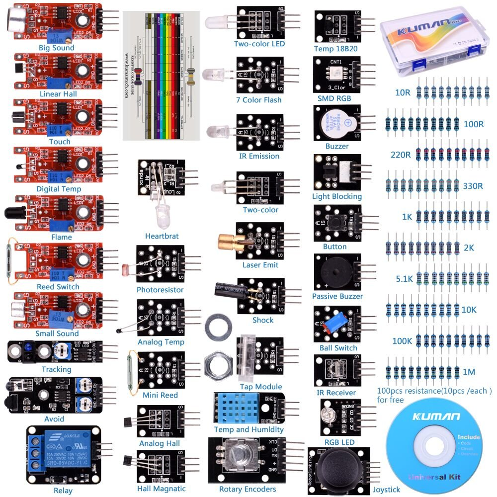 Kit for Raspberry Pi UNO R3