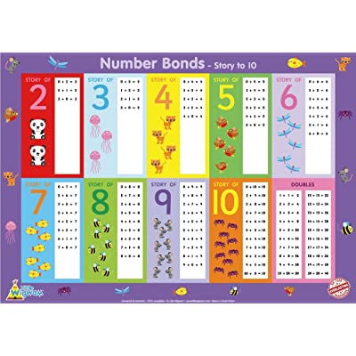 Little Wigwam Number Bonds Story to 10 Chart - No Tear Guarantee Educational Poster (60 x 42cm / 24 x 17 inches): Toys & Games