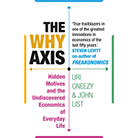 The Why Axis: Hidden Motives and the Undiscovered Economics of Everyday Life (English Edition)