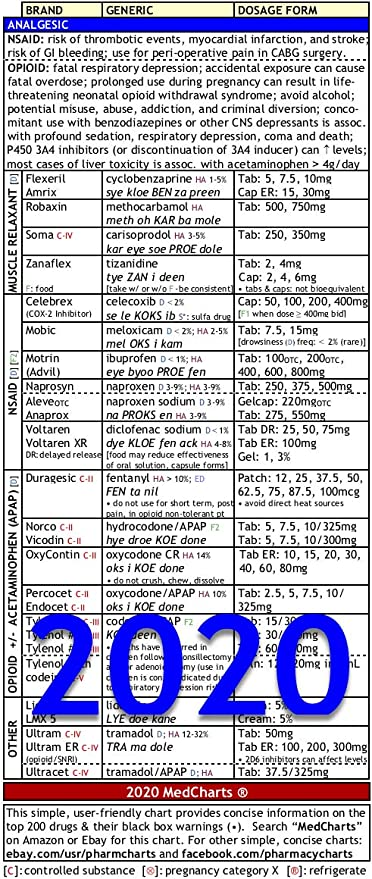 where can i buy chloroquine phosphate