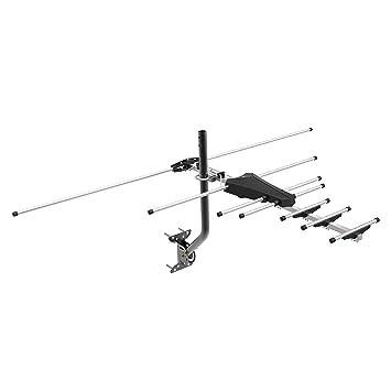 Amazoncom Ge Pro Outdoor Yagi Tv Antenna Hdtv Antenna Attic
