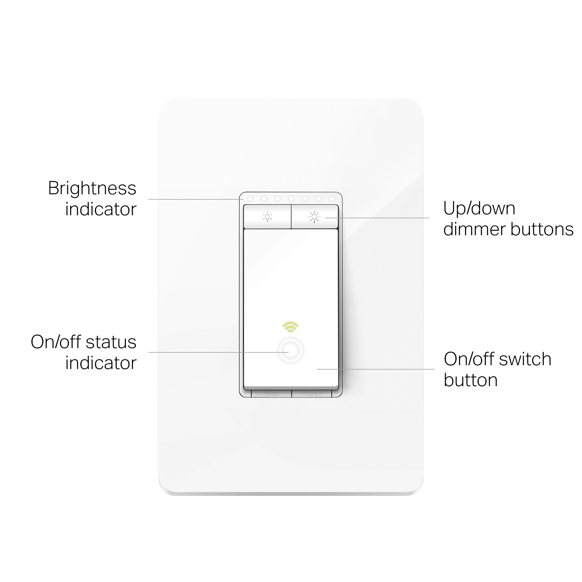 Kasa Smart Wi Fi Light Switch Dimmer By Tp Link Dim Lighting From Replacing Single Pole Anywhere Easy In Wall Installation Only Works With Alexa And Google