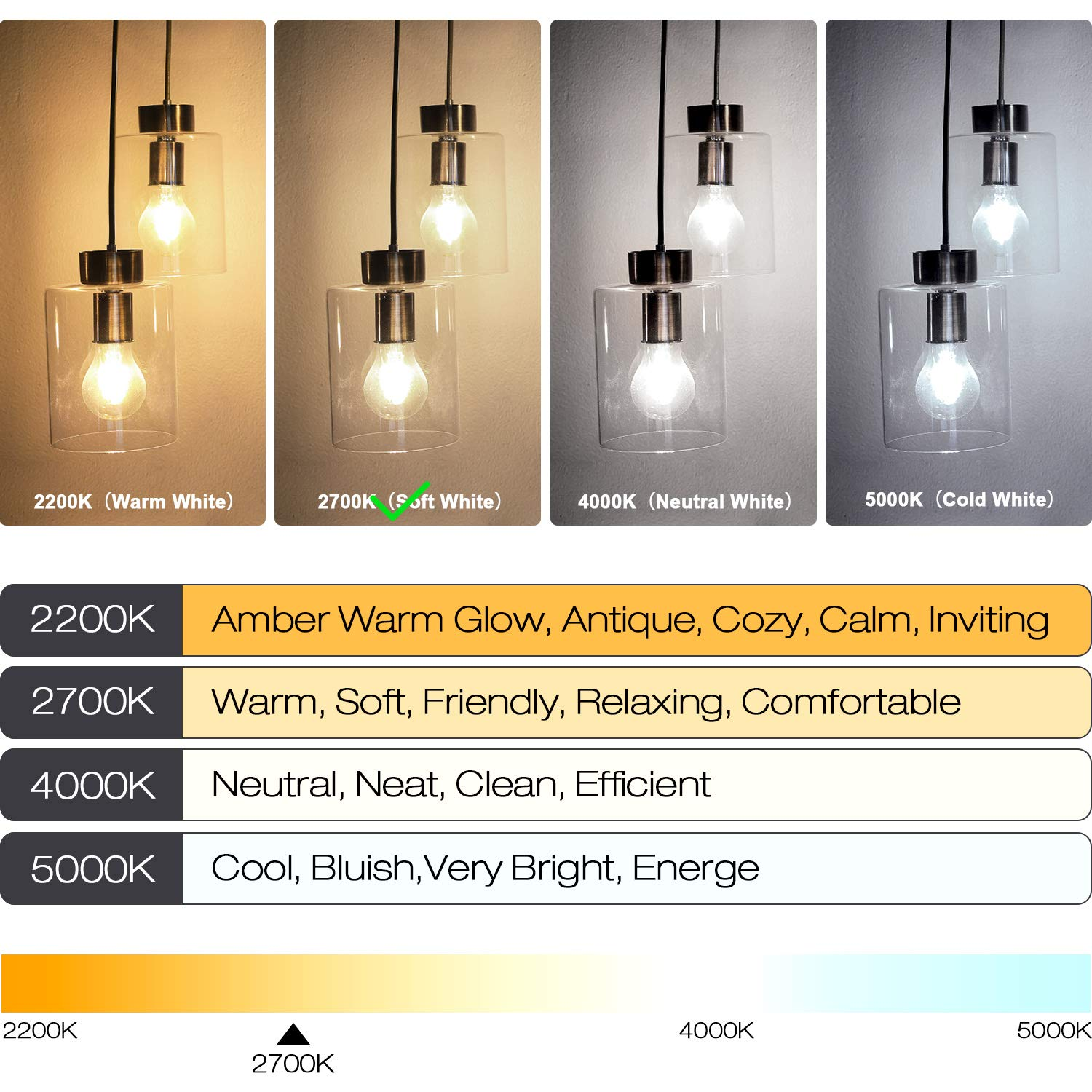 Vintage LED Edison Bulb Dimmable 6W A19 LED Light Bulbs 2700K Soft White 600LM Led Filament Bulb 60W Incandescent Equivalent E26 Medium Base Decorative Clear Glass for Home, Restaurant, Cafe, 6 Pack by Boncoo (Image #9)