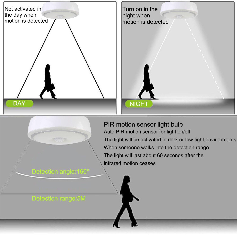 NONMON Bombillas LED Sensor Movimiento E27 12W Luz Inteligente Infrarrojo Detección, Lámparas para Escaleras Casa Pasillo Entrada Baño Garaje - Blanco Frío ...
