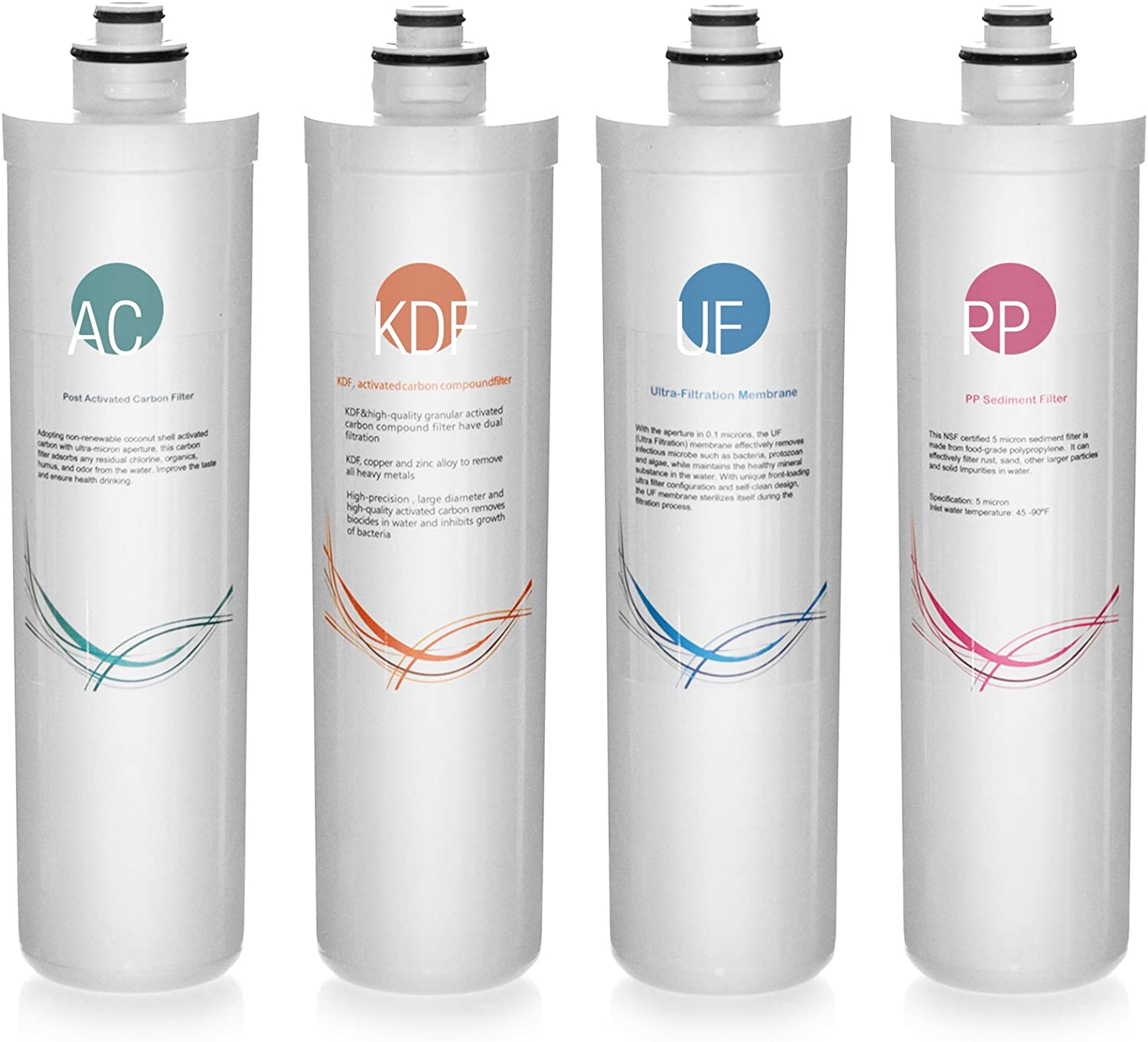 iSpring FUF1 CU-A4 Ultra Filtration UF Membrane White iSpring Water Systems